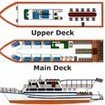 Layout of Similan liveaboard M/V Daranee