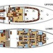 SY Philippine Siren diving liveaboard layout