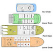 Layout of of each of the 4 decks