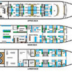 Layout plans showing the 3 decks