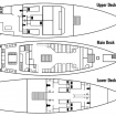 Layout plans of the 3 decks